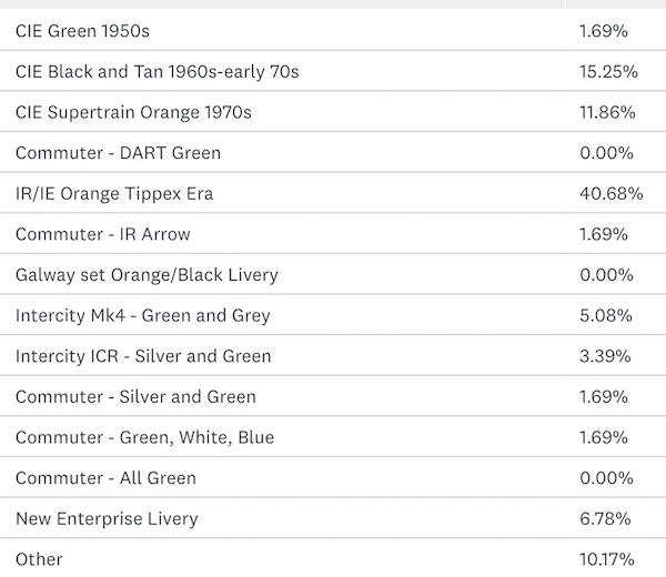 Survey20170831_Percent_OrigOrder.jpg